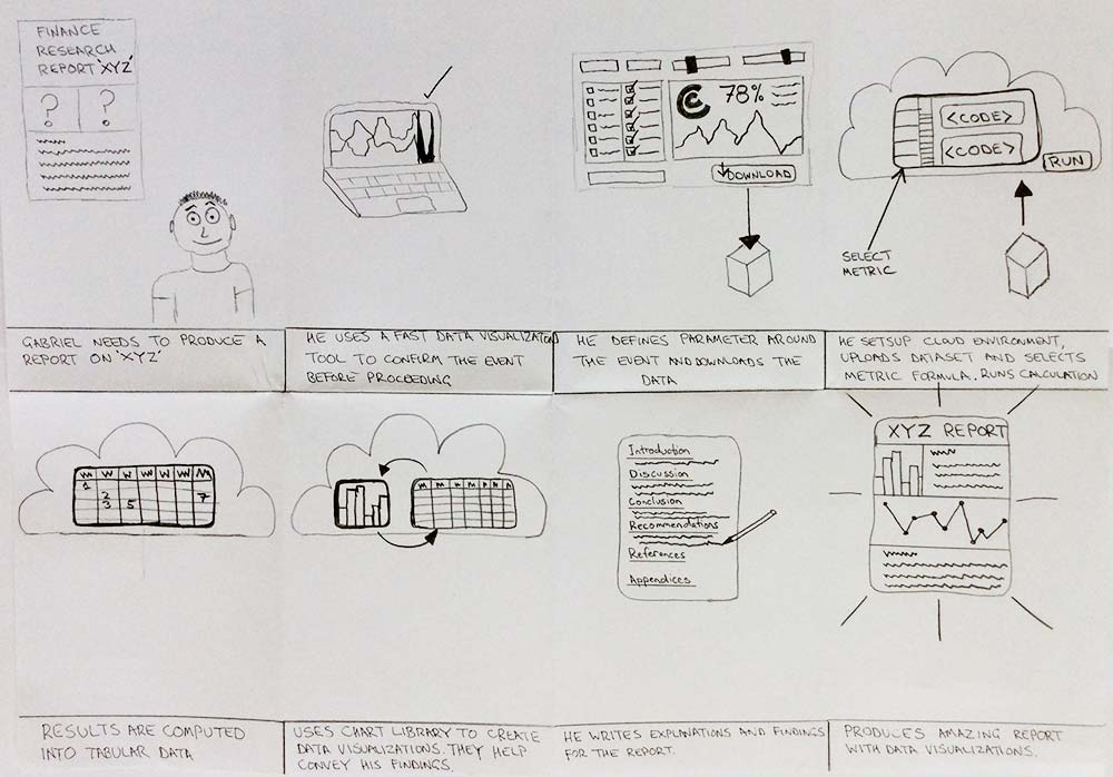 Capital Markets Application UX Storyboard